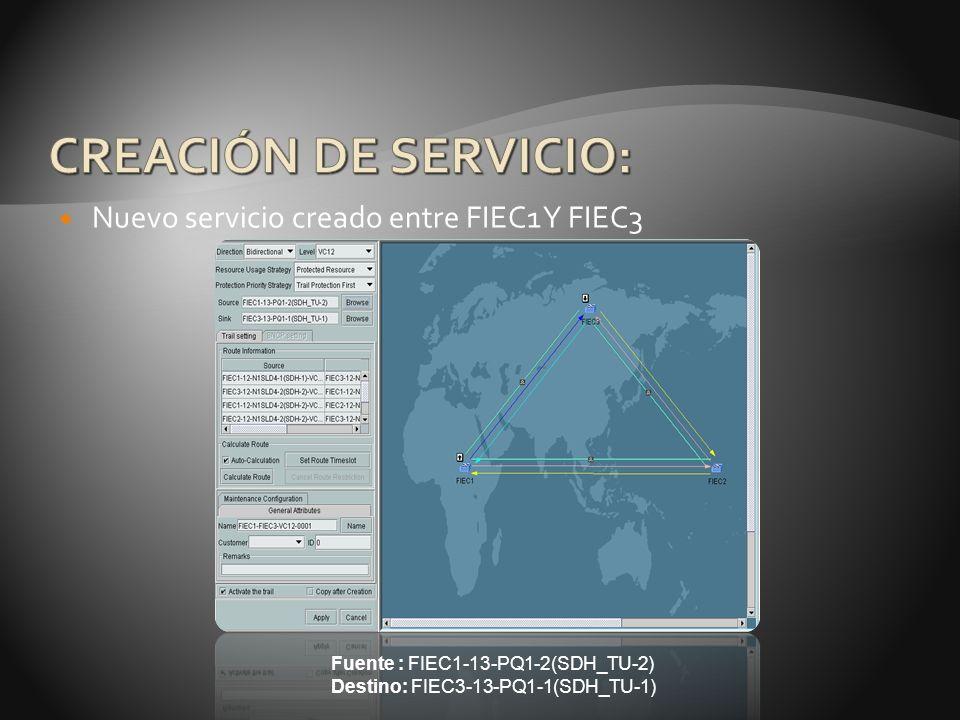 CREACIÓN DE SERVICIO: Nuevo servicio creado entre FIEC1 Y FIEC3