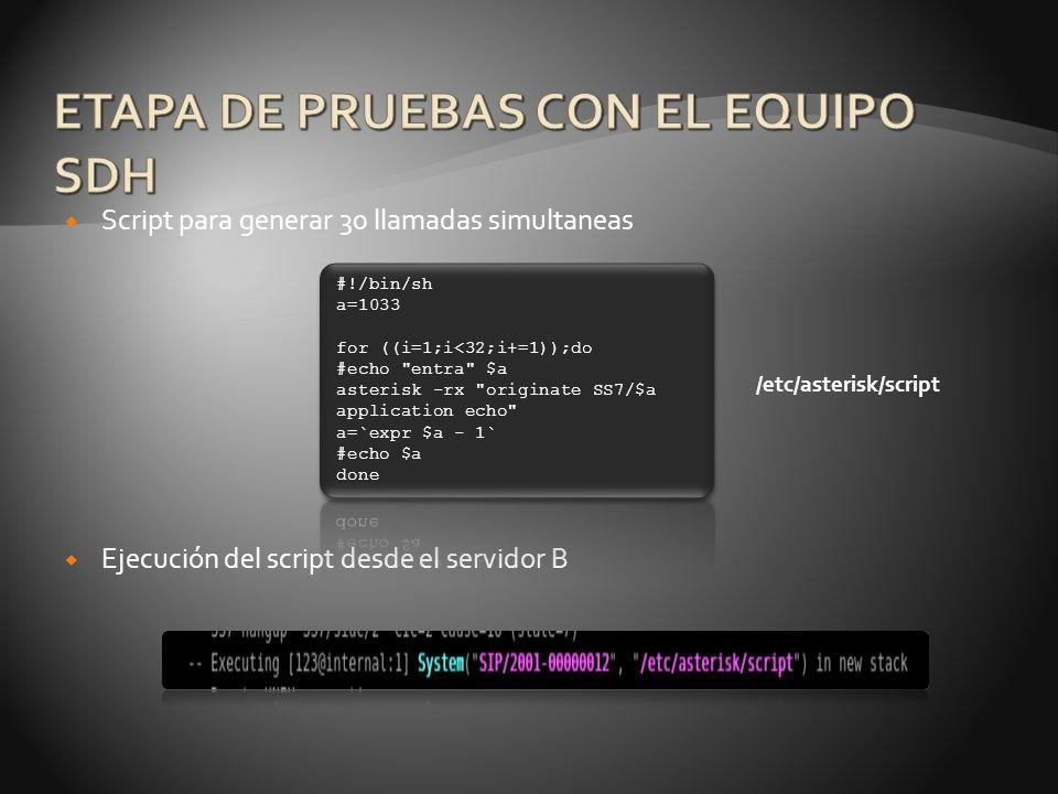 ETAPA DE PRUEBAS CON EL EQUIPO SDH