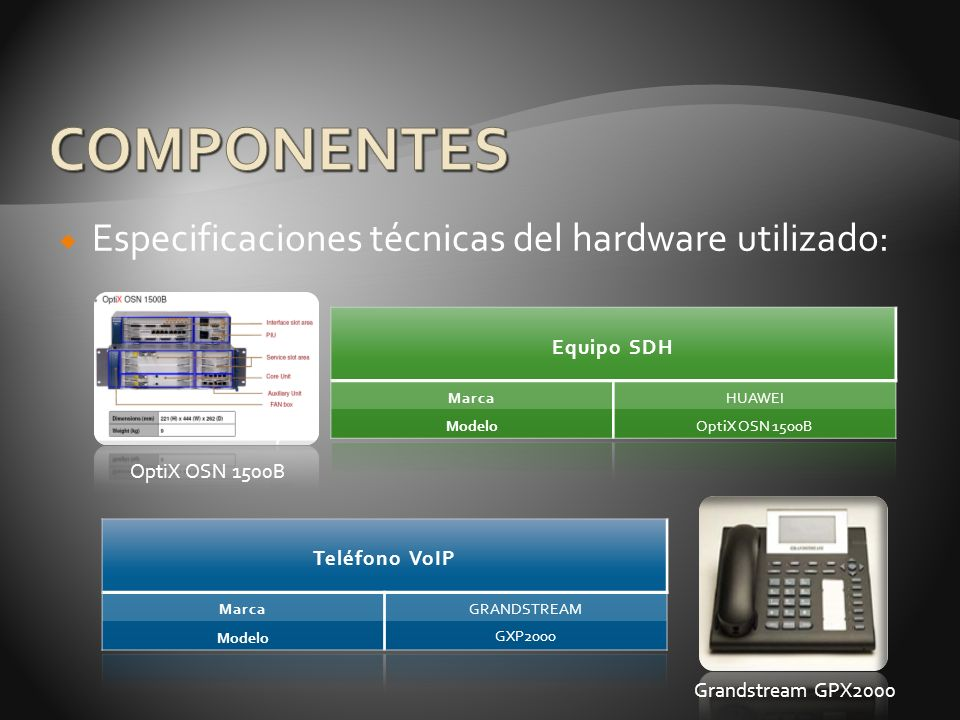 COMPONENTES Especificaciones técnicas del hardware utilizado: