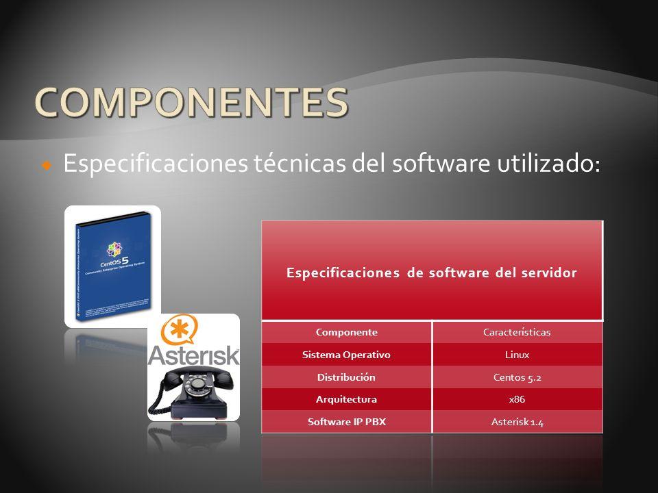 Especificaciones de software del servidor