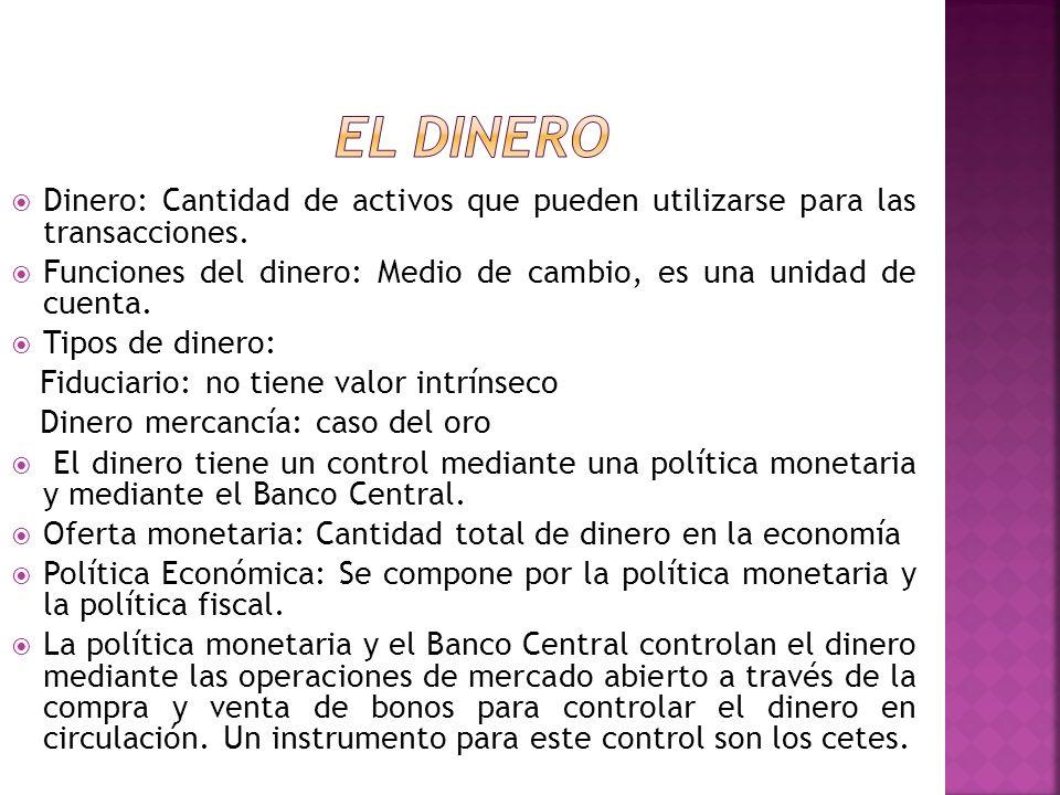 EL DINERO Dinero: Cantidad de activos que pueden utilizarse para las transacciones.