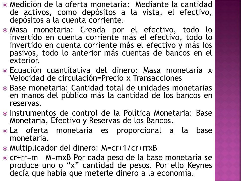 Medición de la oferta monetaria: Mediante la cantidad de activos, como depósitos a la vista, el efectivo, depósitos a la cuenta corriente.