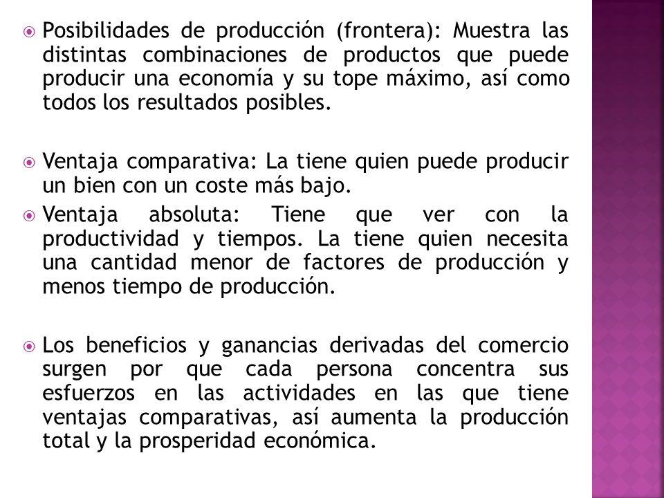 Posibilidades de producción (frontera): Muestra las distintas combinaciones de productos que puede producir una economía y su tope máximo, así como todos los resultados posibles.