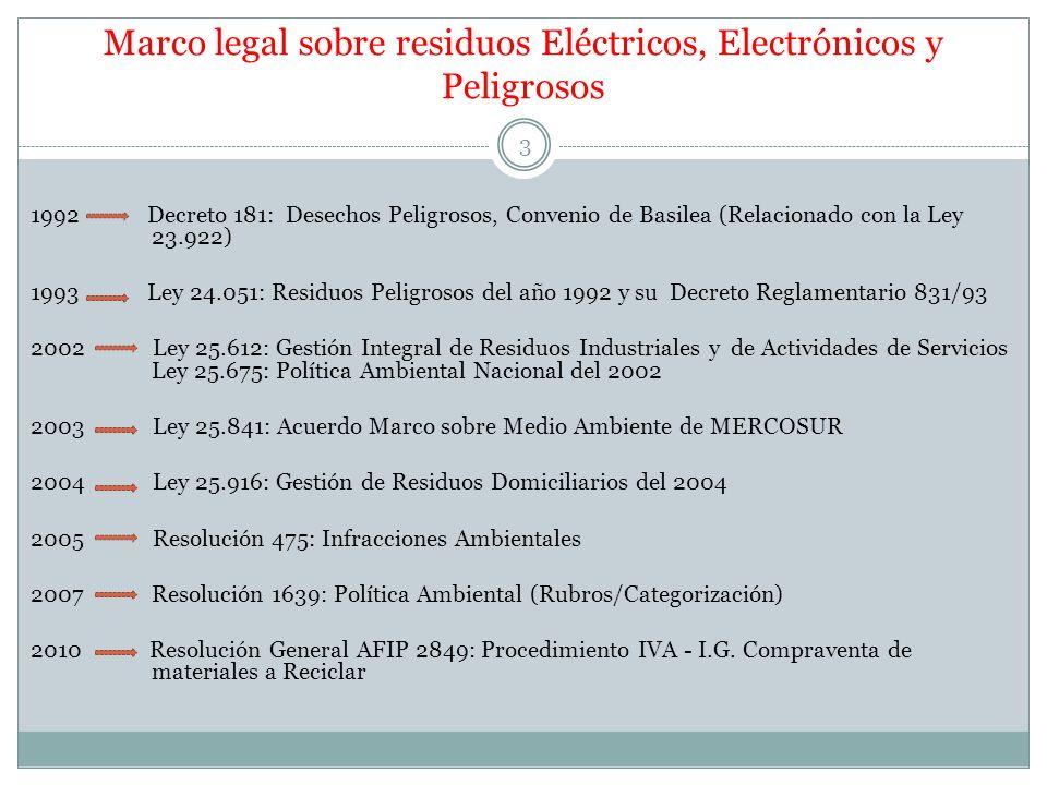 Marco legal sobre residuos Eléctricos, Electrónicos y Peligrosos