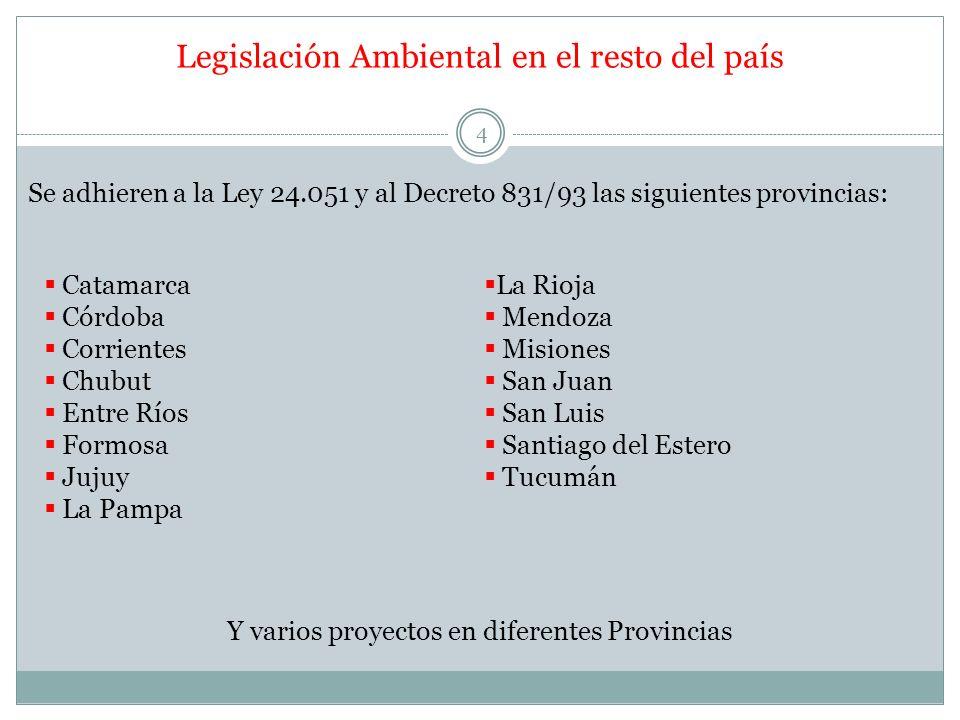 Legislación Ambiental en el resto del país