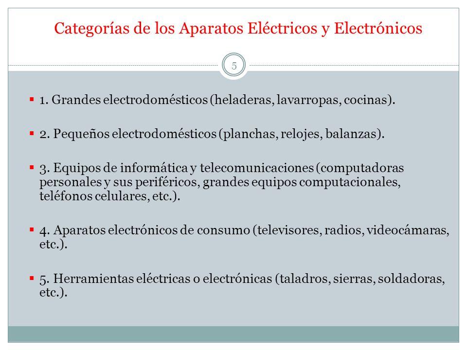 Categorías de los Aparatos Eléctricos y Electrónicos