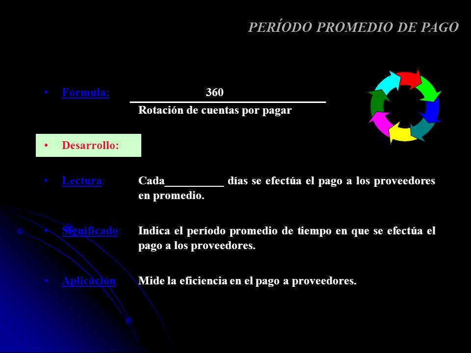 PERÍODO PROMEDIO DE PAGO