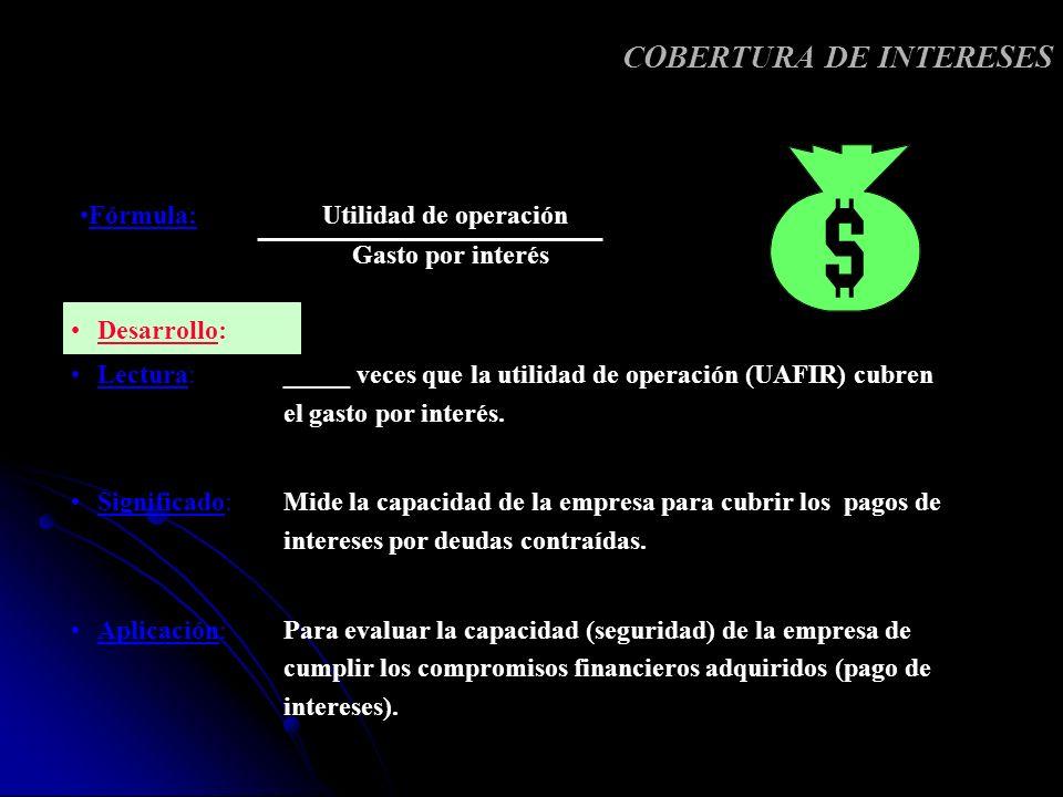 COBERTURA DE INTERESES
