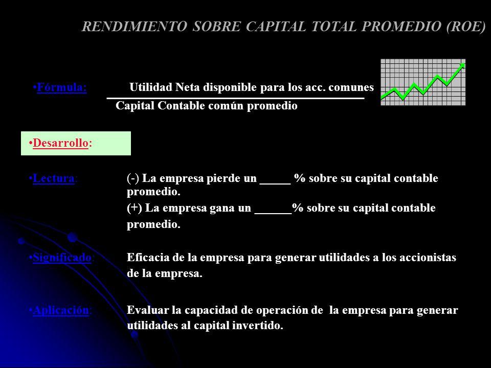 RENDIMIENTO SOBRE CAPITAL TOTAL PROMEDIO (ROE)