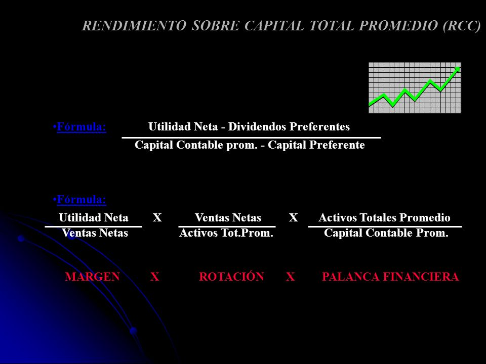 RENDIMIENTO SOBRE CAPITAL TOTAL PROMEDIO (RCC)