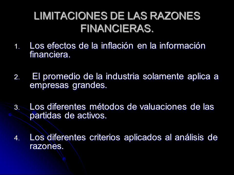 LIMITACIONES DE LAS RAZONES FINANCIERAS.