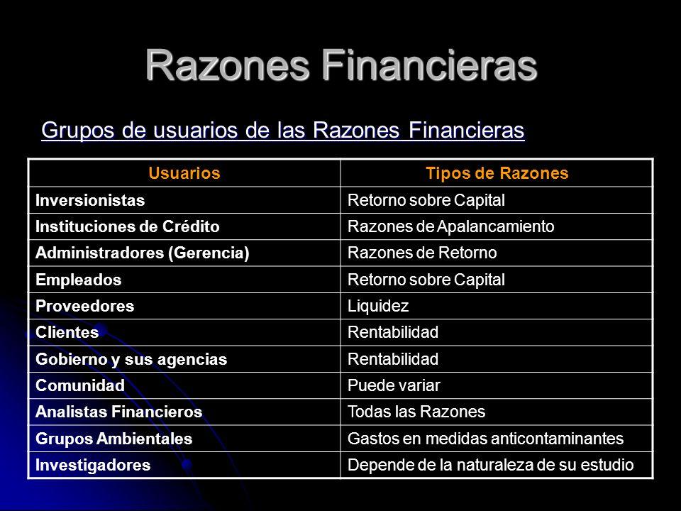 Razones Financieras Grupos de usuarios de las Razones Financieras