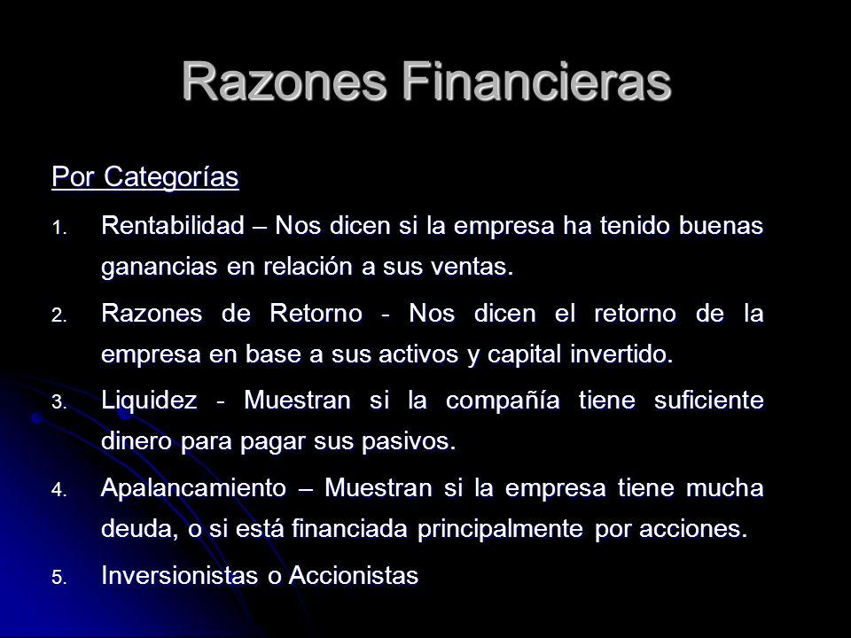 Razones Financieras Por Categorías