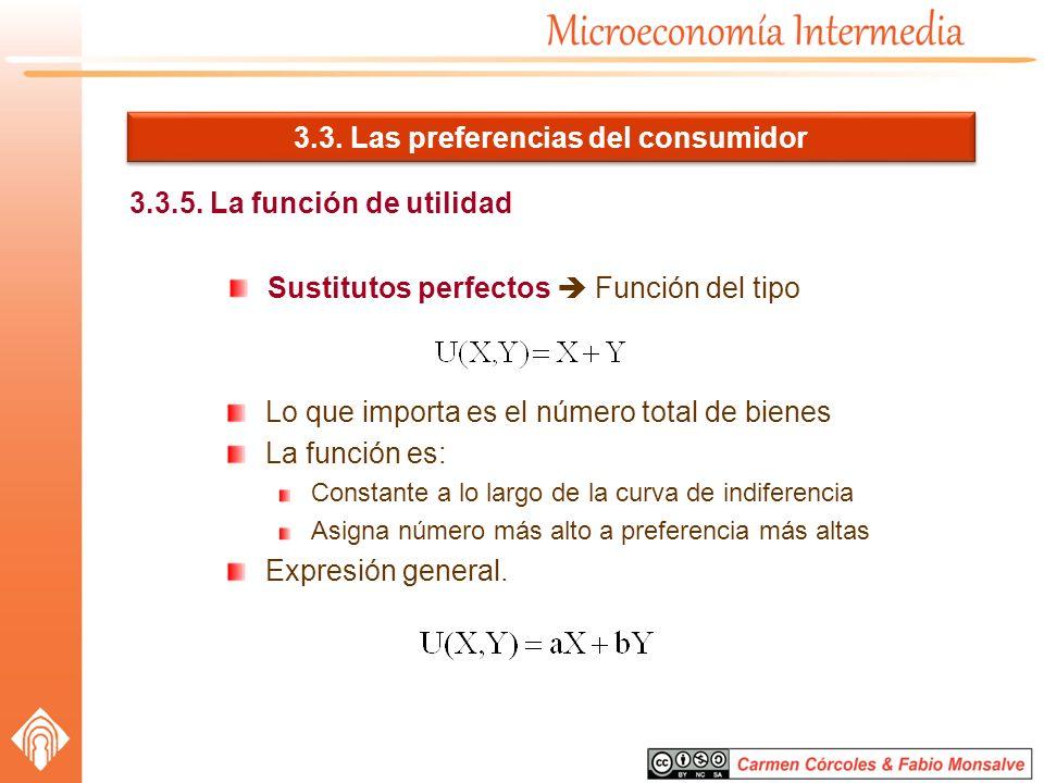 3.3. Las preferencias del consumidor