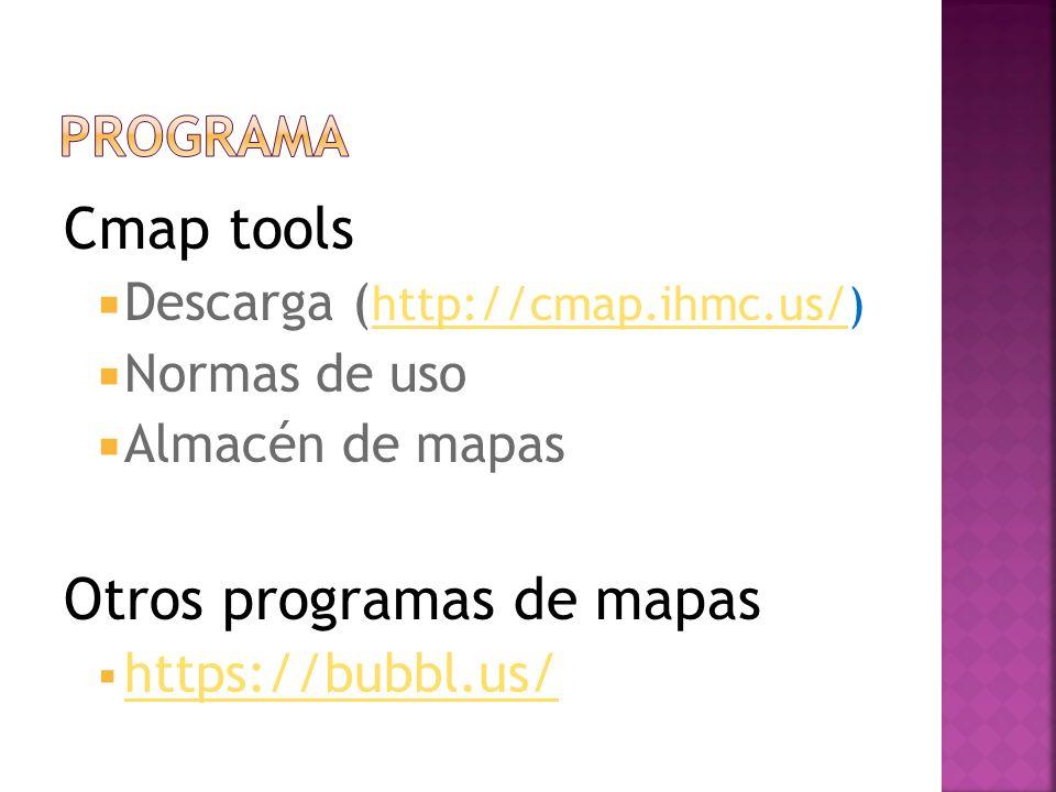 Otros programas de mapas