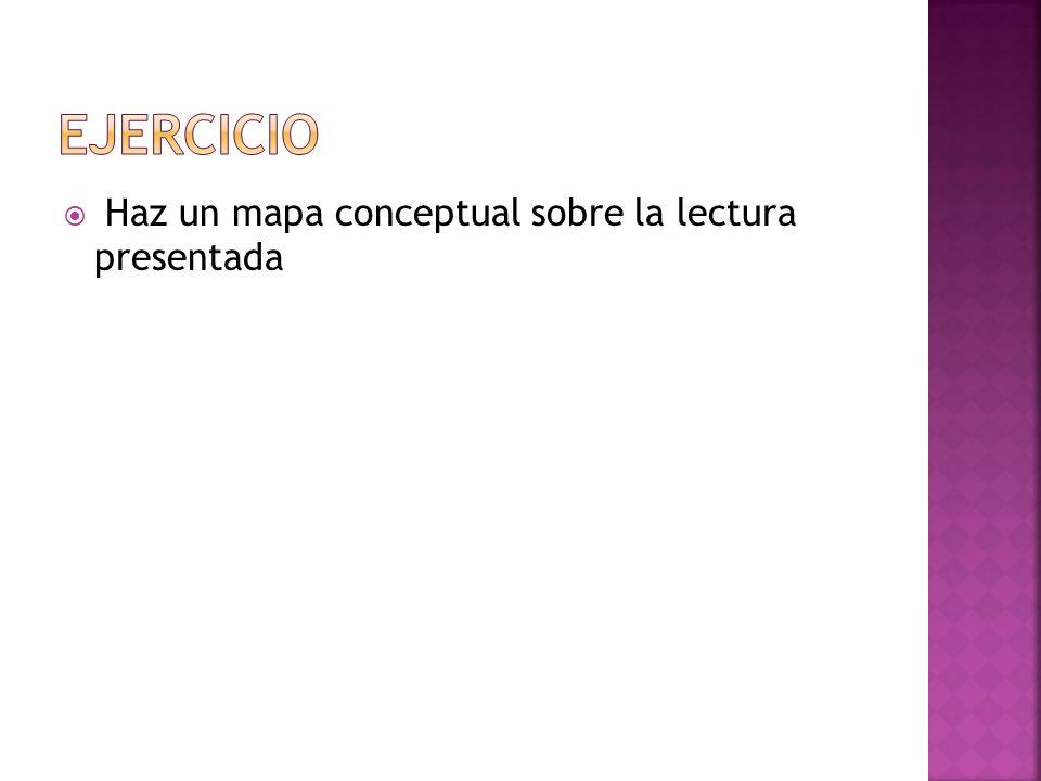 EJERCICIO Haz un mapa conceptual sobre la lectura presentada