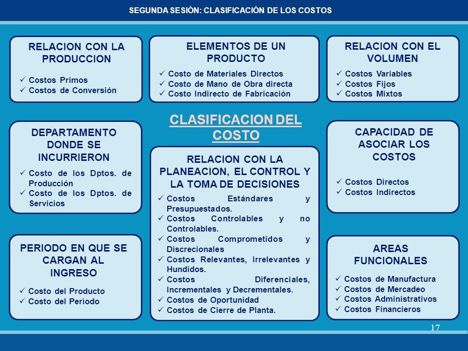 CLASIFICACION DEL COSTO