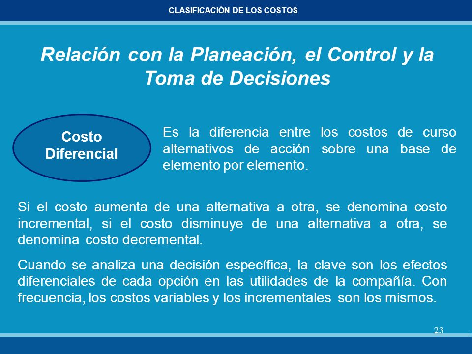 Relación con la Planeación, el Control y la Toma de Decisiones