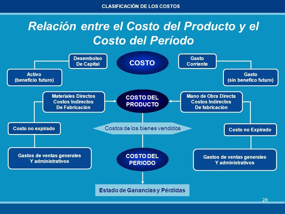 Relación entre el Costo del Producto y el Costo del Período