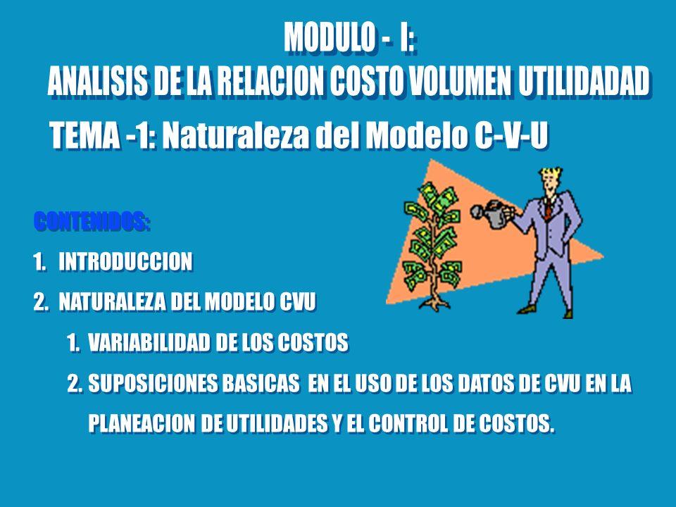 ANALISIS DE LA RELACION COSTO VOLUMEN UTILIDADAD