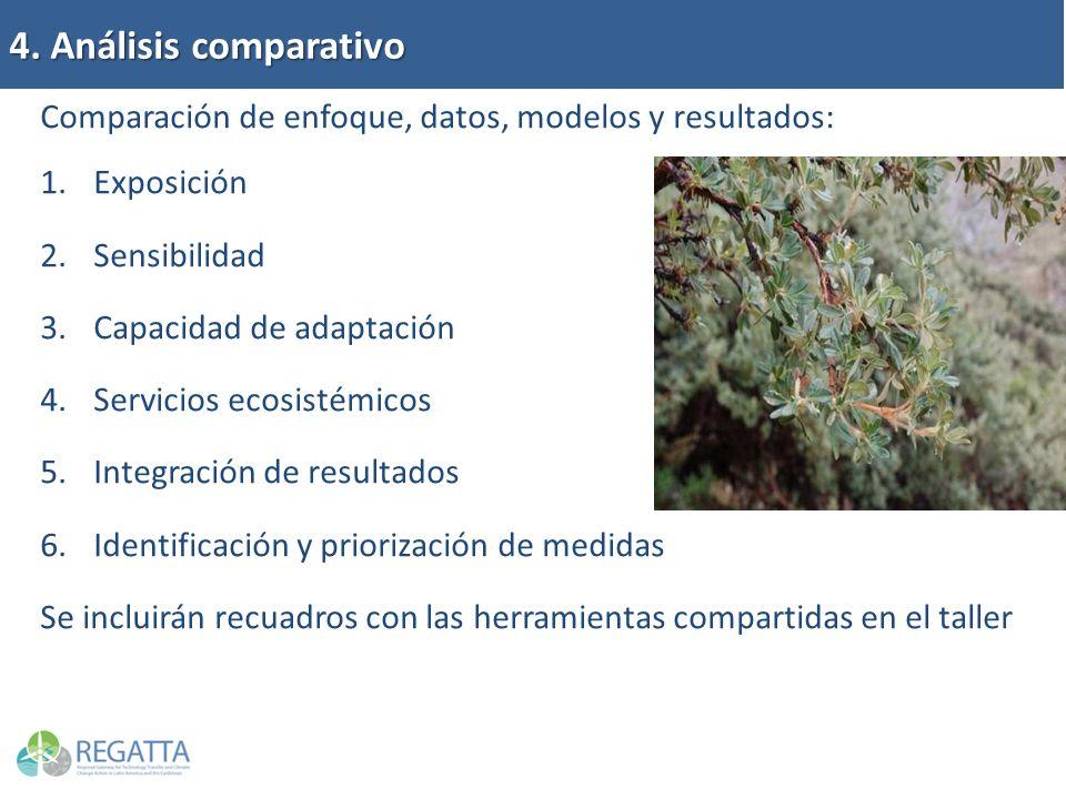 4. Análisis comparativo Comparación de enfoque, datos, modelos y resultados: Exposición. Sensibilidad.