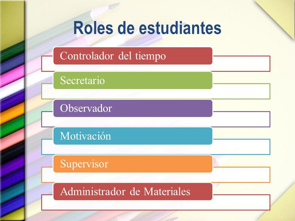 Roles de estudiantes Controlador del tiempo Secretario Observador