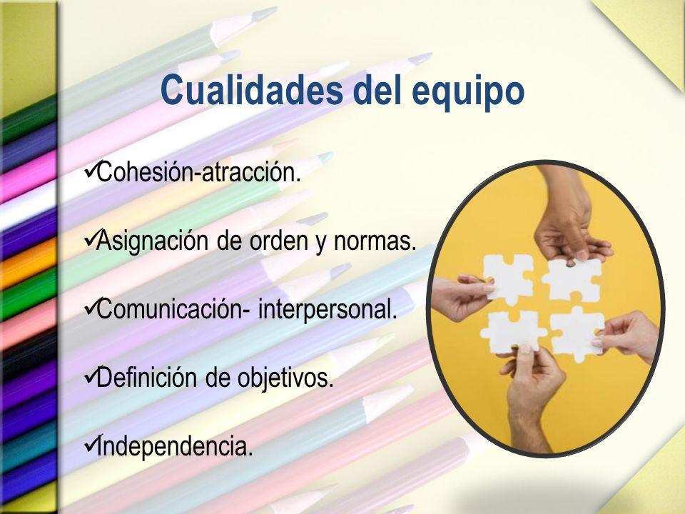 Cualidades del equipo Cohesión-atracción.