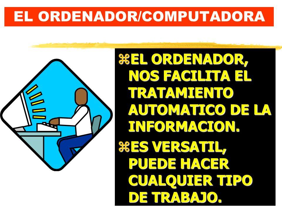 EL ORDENADOR/COMPUTADORA