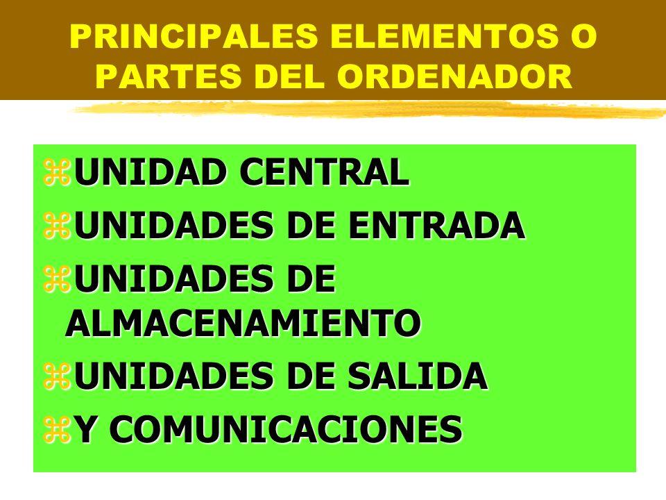 PRINCIPALES ELEMENTOS O PARTES DEL ORDENADOR