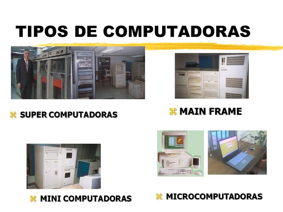 TIPOS DE COMPUTADORAS MAIN FRAME SUPER COMPUTADORAS MICROCOMPUTADORAS