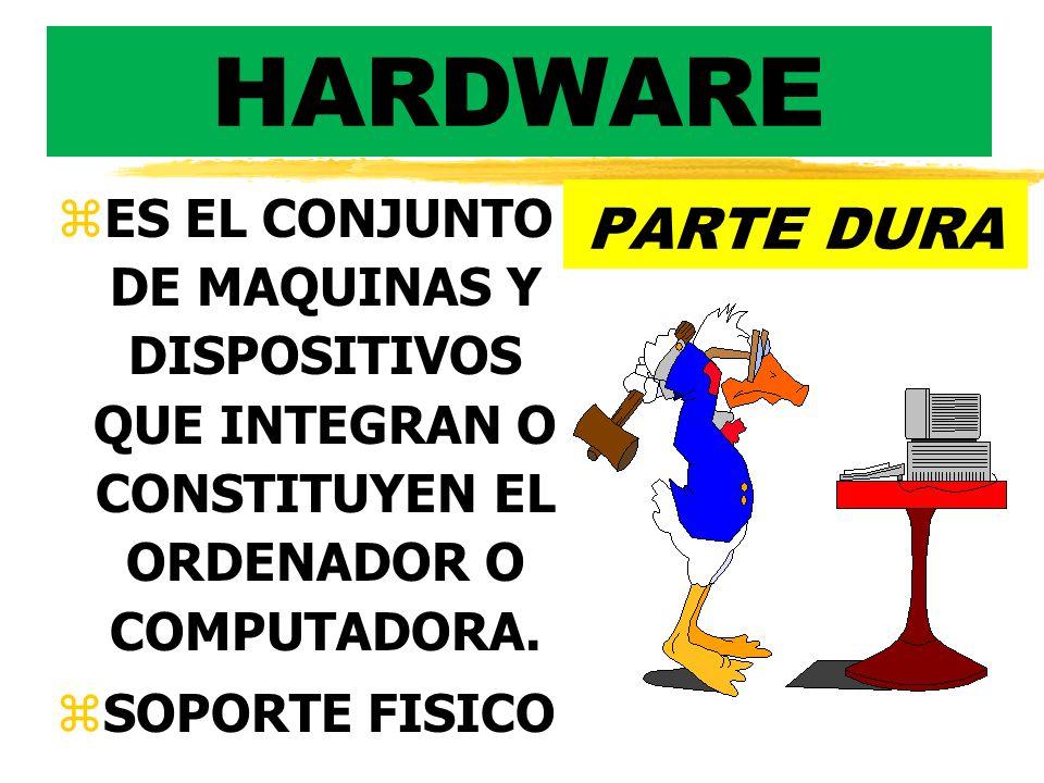 HARDWARE ES EL CONJUNTO DE MAQUINAS Y DISPOSITIVOS QUE INTEGRAN O CONSTITUYEN EL ORDENADOR O COMPUTADORA.