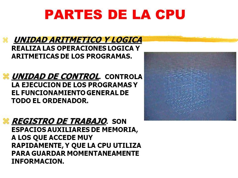 PARTES DE LA CPU UNIDAD ARITMETICO Y LOGICA REALIZA LAS OPERACIONES LOGICA Y ARITMETICAS DE LOS PROGRAMAS.