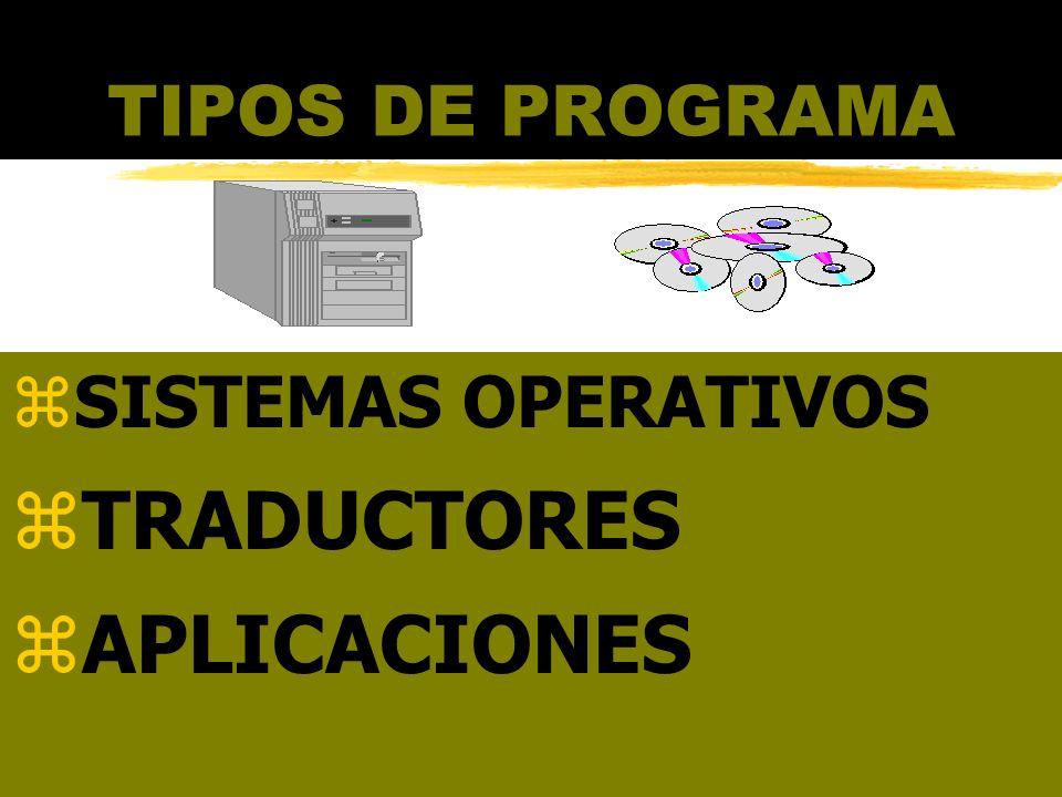 TIPOS DE PROGRAMA SISTEMAS OPERATIVOS TRADUCTORES APLICACIONES