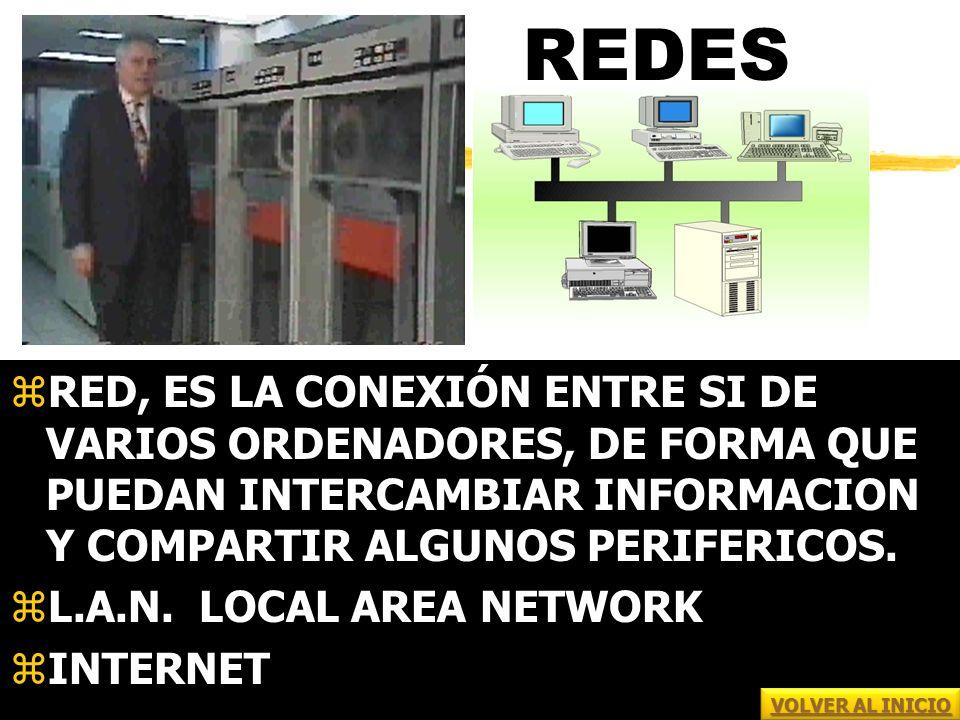 REDES RED, ES LA CONEXIÓN ENTRE SI DE VARIOS ORDENADORES, DE FORMA QUE PUEDAN INTERCAMBIAR INFORMACION Y COMPARTIR ALGUNOS PERIFERICOS.