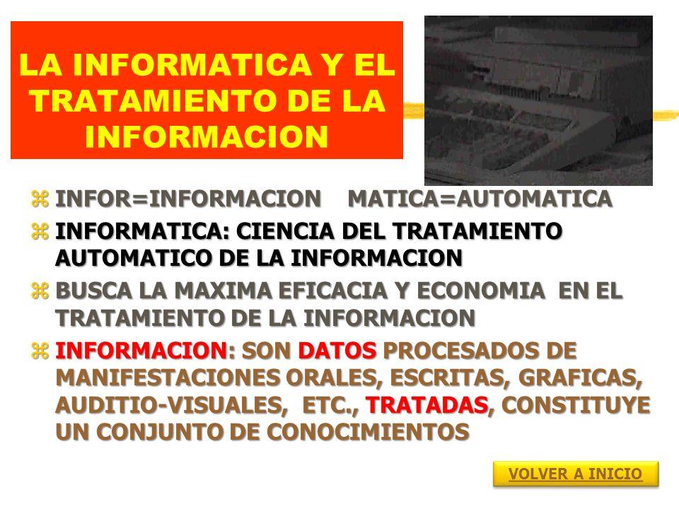 LA INFORMATICA Y EL TRATAMIENTO DE LA INFORMACION
