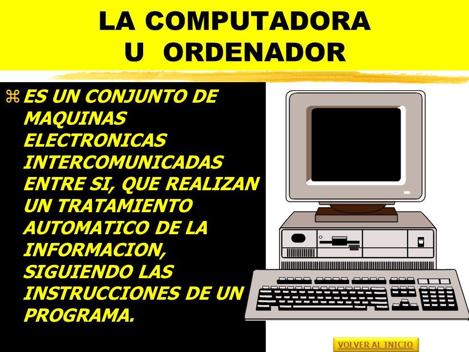 LA COMPUTADORA U ORDENADOR