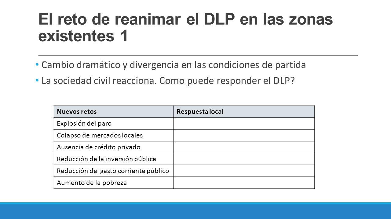 El reto de reanimar el DLP en las zonas existentes 1