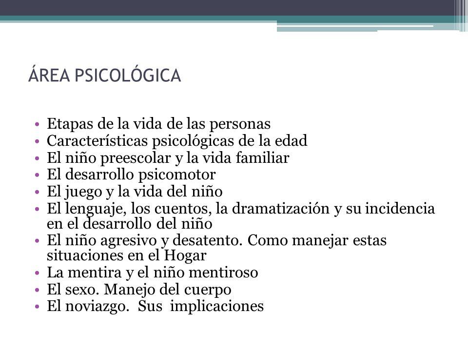 ÁREA PSICOLÓGICA Etapas de la vida de las personas