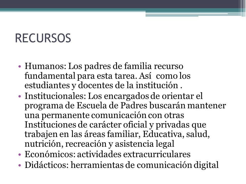 RECURSOSHumanos: Los padres de familia recurso fundamental para esta tarea. Así como los estudiantes y docentes de la institución .