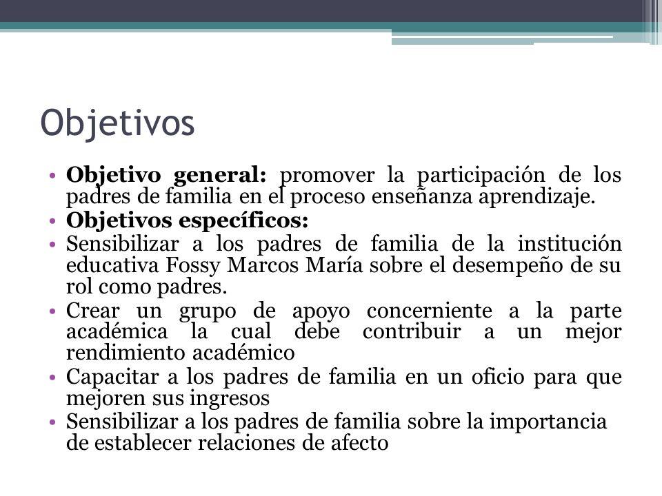 Objetivos Objetivo general: promover la participación de los padres de familia en el proceso enseñanza aprendizaje.