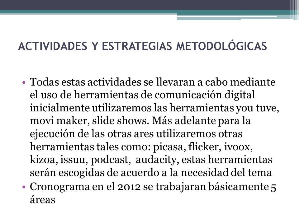 ACTIVIDADES Y ESTRATEGIAS METODOLÓGICAS