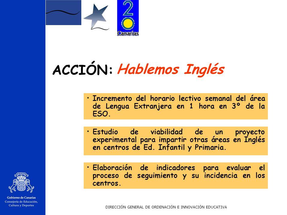 Hablemos Inglés ACCIÓN: