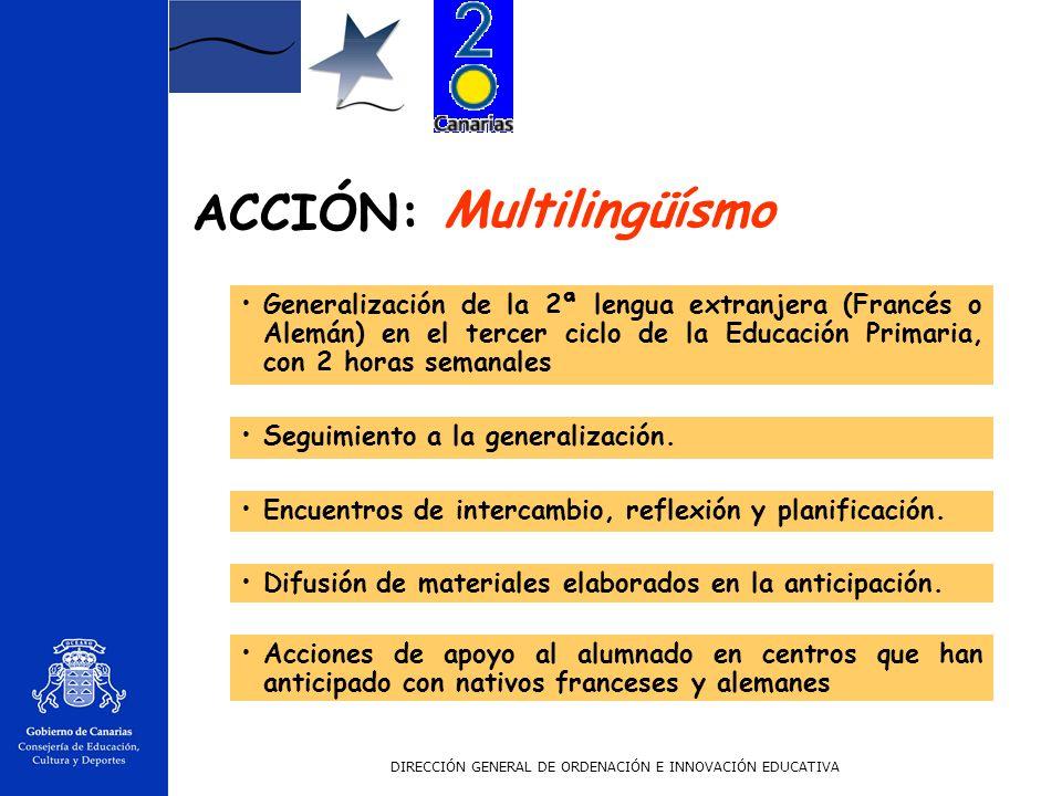 Multilingüísmo ACCIÓN: