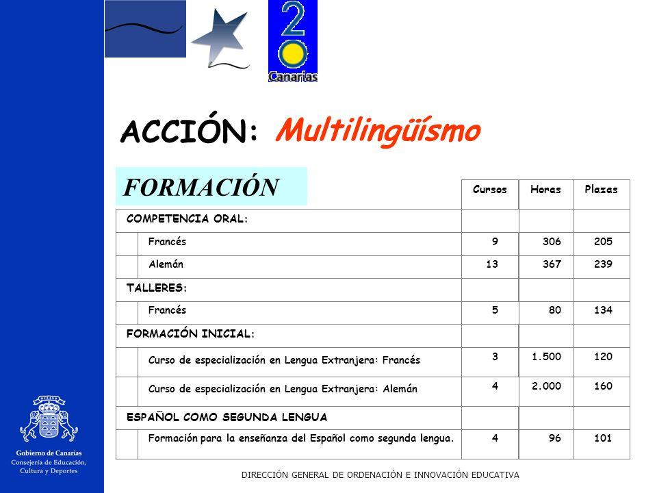 Multilingüísmo ACCIÓN: FORMACIÓN Cursos Horas Plazas COMPETENCIA ORAL: