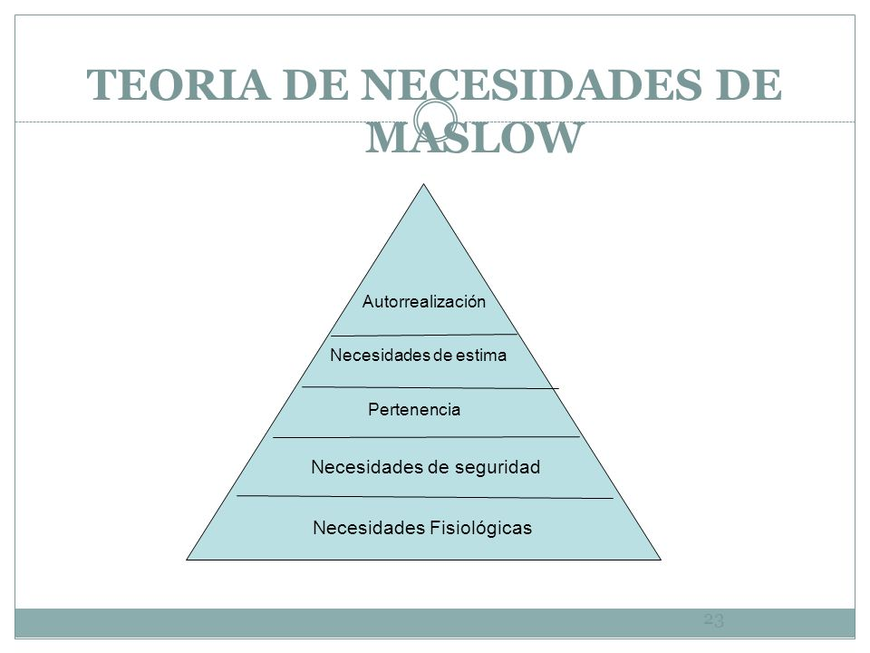 TEORIA DE NECESIDADES DE MASLOW
