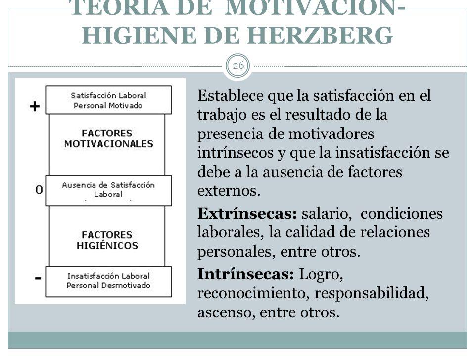 TEORIA DE MOTIVACIÓN-HIGIENE DE HERZBERG