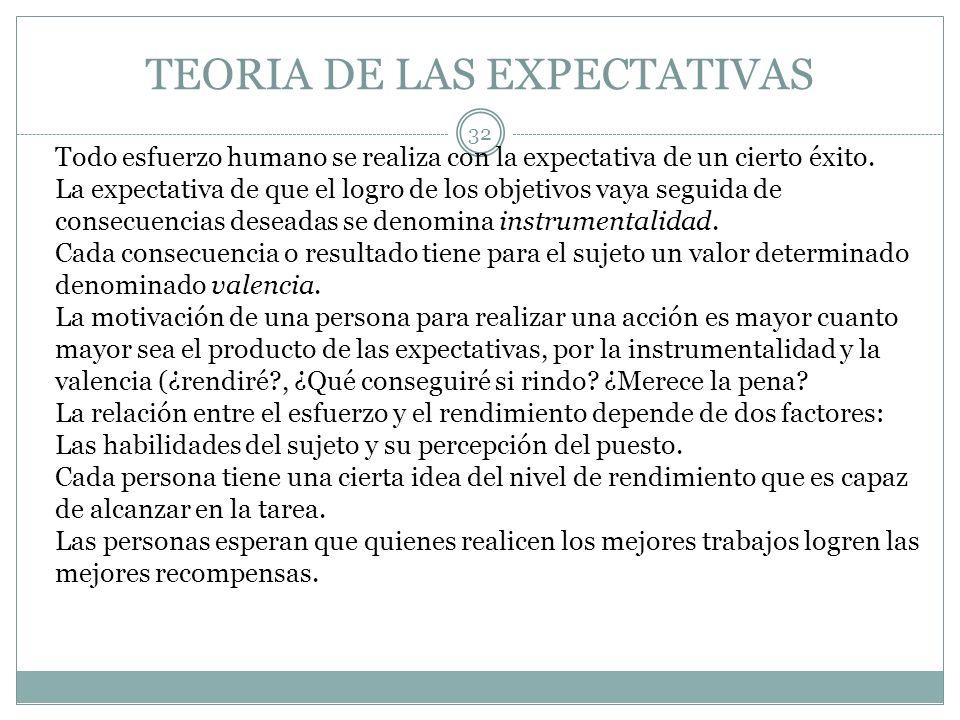 TEORIA DE LAS EXPECTATIVAS
