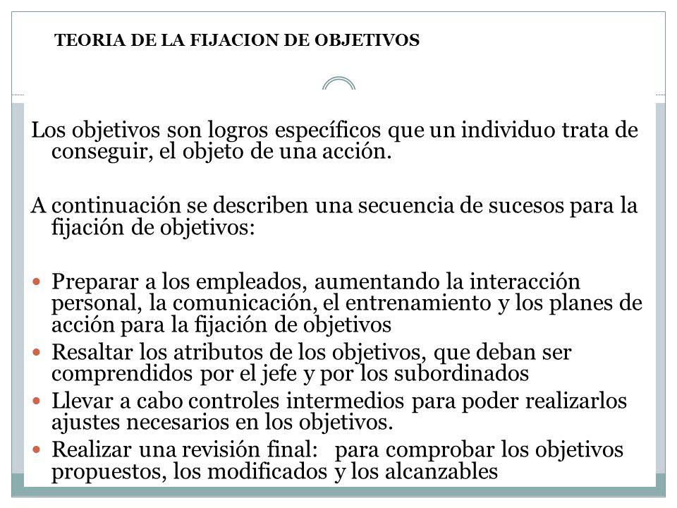 TEORIA DE LA FIJACION DE OBJETIVOS