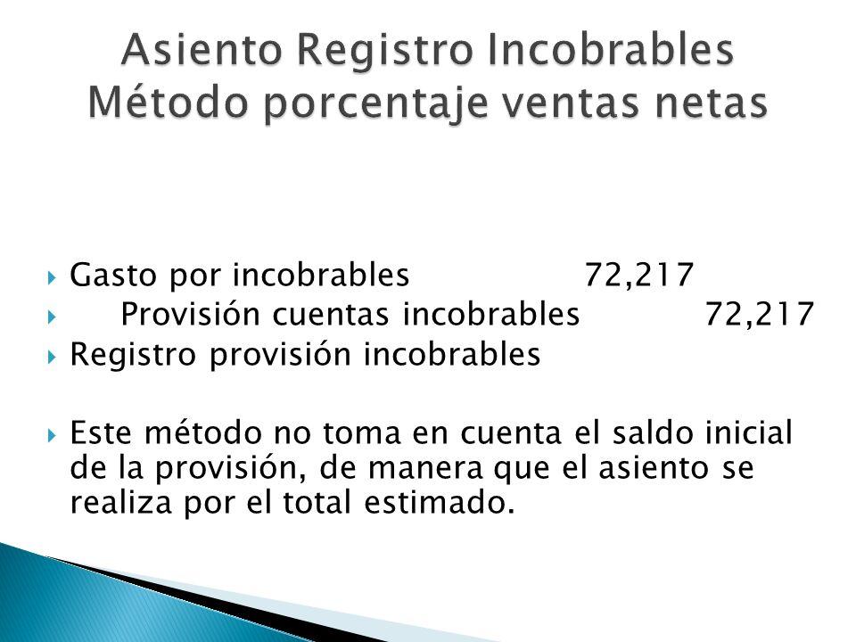 Asiento Registro Incobrables Método porcentaje ventas netas