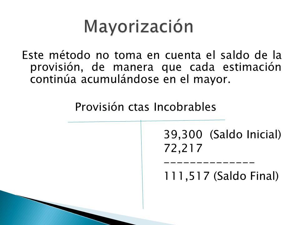 Mayorización
